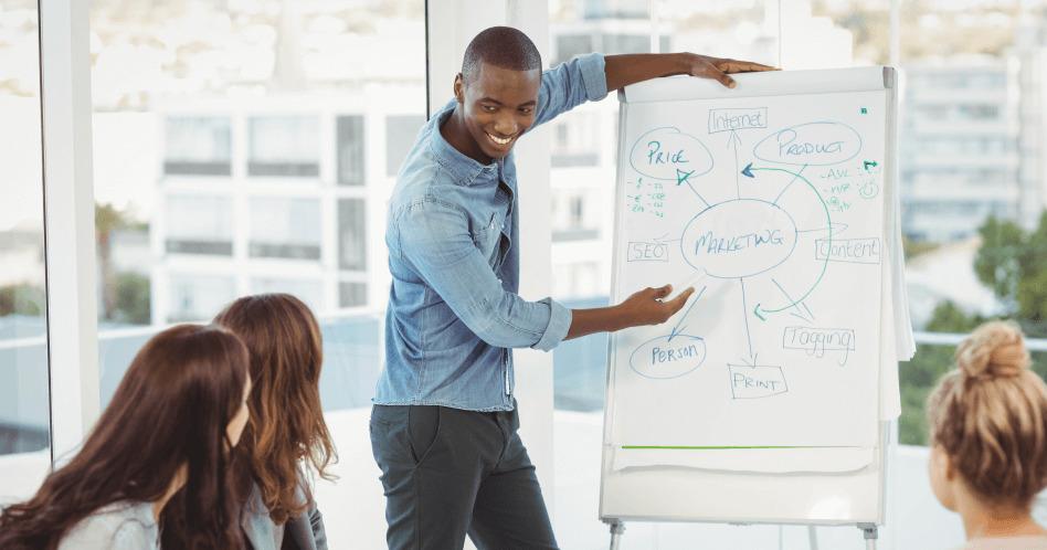 Fluxograma: o que é e como fazer
